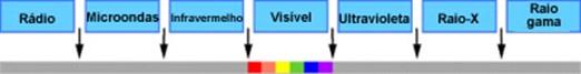 img01_nodemcu_clonando_um_controle_remoto_tv_dvd_bluray_sky_ar_condicionado_arduino