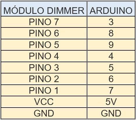 img02_arduino_utilizando_o_modulo_dimmer_ac_de_2_canais_raspberry_pic_esp8266_nodemcu_motor_ventilador_potencia