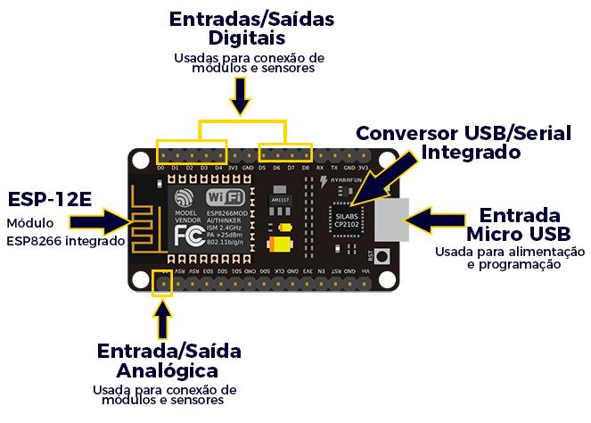 nodemcu_uma_plataforma_com_caracteristicas_singulares_para_o_seu_projeto_iot_arduino_esp8266_automacao_wifi_sem_fio
