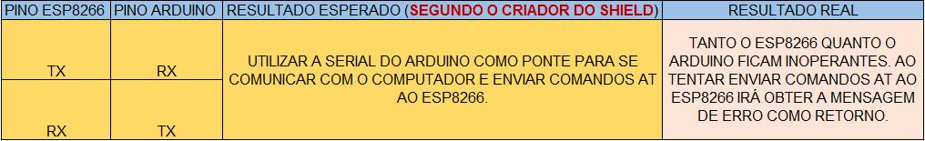 img02_conhecendo_o_shield_wifi_esp8266_para_arduino_esp12e_escudo_ethernet_sem_fio_automacao_residencial_nodemcu