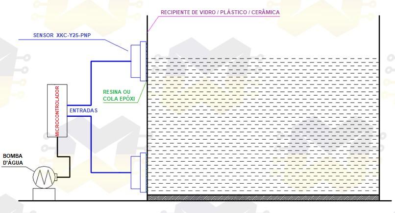 img02_arduino_detector_de_nivel_de_liquido_sem_contato_com_o_sensor_xkc-y25-pnp_agua_mode_esp8266_capacitivo