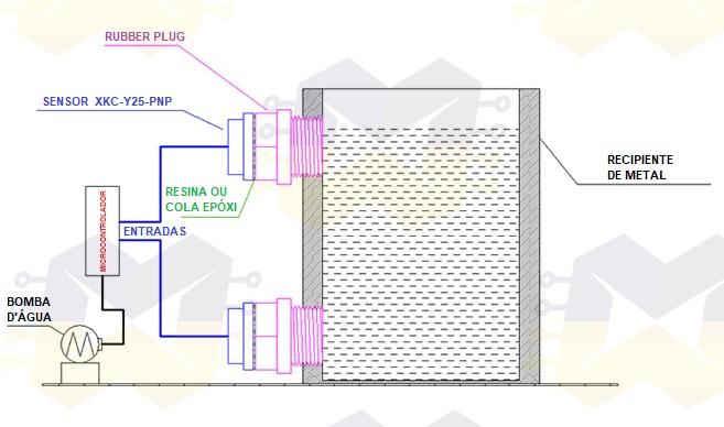img03_arduino_detector_de_nivel_de_liquido_sem_contato_com_o_sensor_xkc-y25-pnp_agua_mode_esp8266_capacitivo