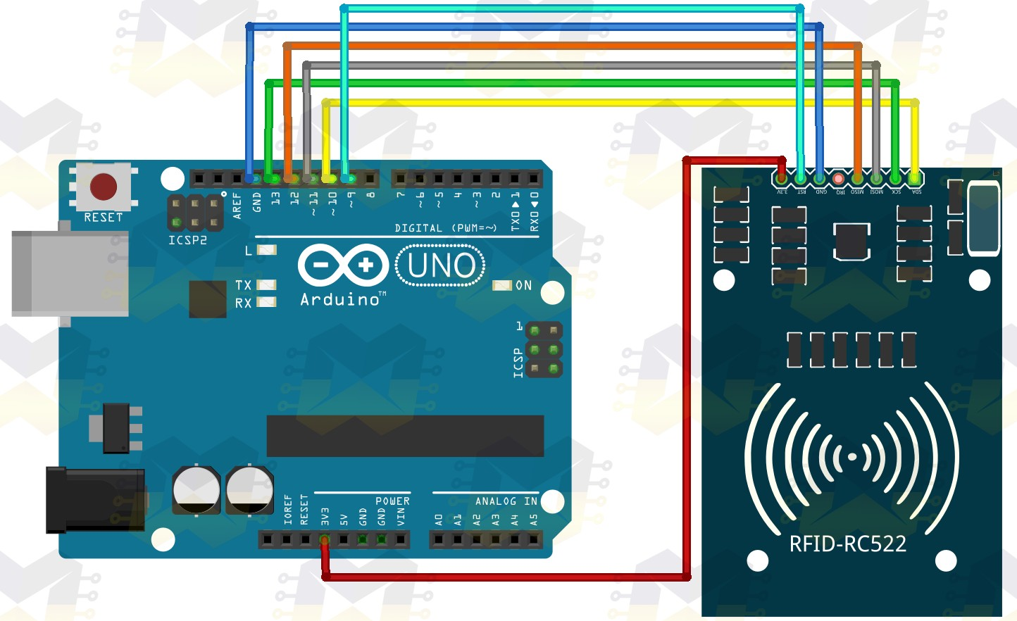 img01_arduino_cancela_controlada_por_rfid_servo_motor_sg90_display_oled_tag_cartao_chaveiro_automacao_controle_acesso_uno_mega_2560