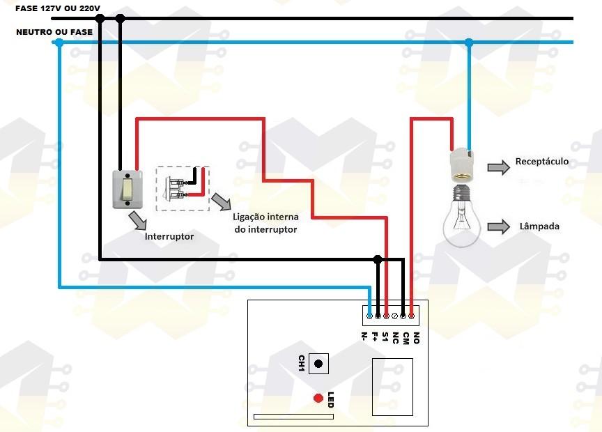 img02_arduino_utilizando_o_interruptor_modulo_rele_com_rf_433mhz_para_automacao_web_smartphone_tablet_controle_remoto_lampada