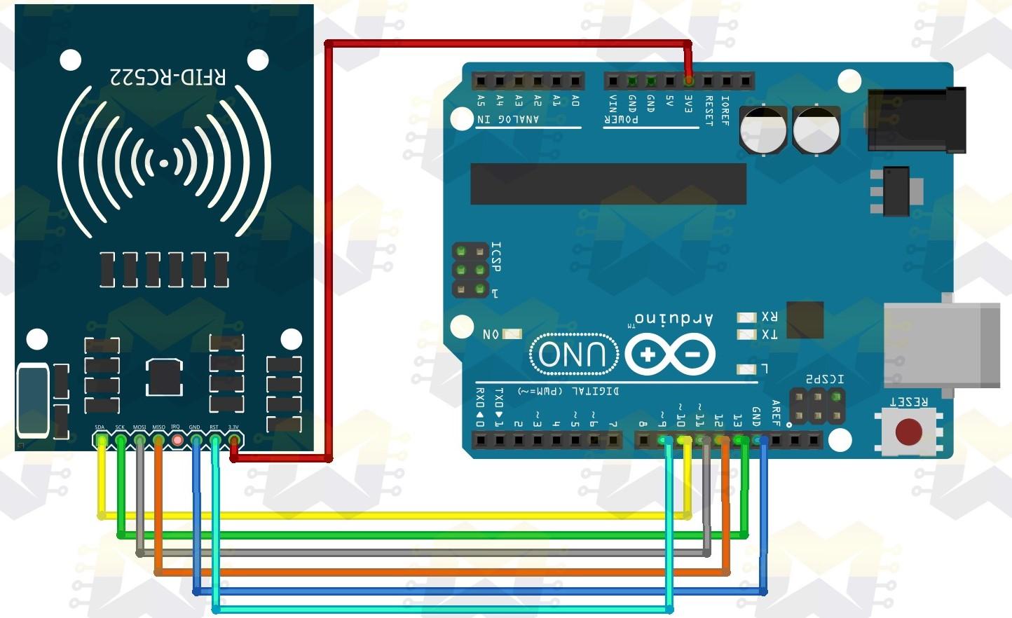 img01_como_usar_com_arduino_-_kit_rfid_mfrc522_uno_mega_2560_nano_controle_acesso_automacao_residencial