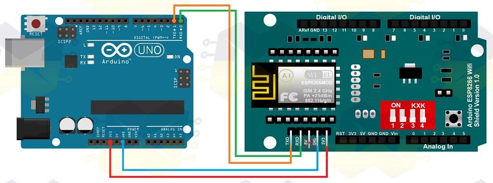 img01_comunicando_o_shield_wifi_esp8266_com_o_arduino_atraves_da_serial_nativa_shiald_uart_wangtongze