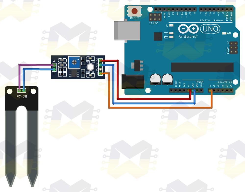 img01_como_usar_com_arduino_sensor_medidor_de_umidade_do_solo_higrometro_uno_mega_2560_nano_terra_planta_jardim