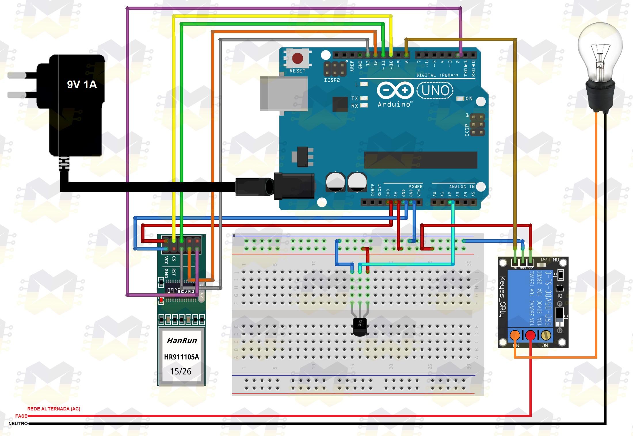 img02_blynk_utilizando_com_o_modulo_ethernet_enc28j60_e_arduino_smartphone_android_ios_iphone_ipad_automacao_lampada_temperatura